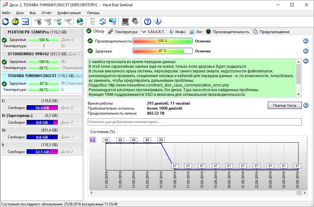 Hard Disk Sentinel Pro keygen